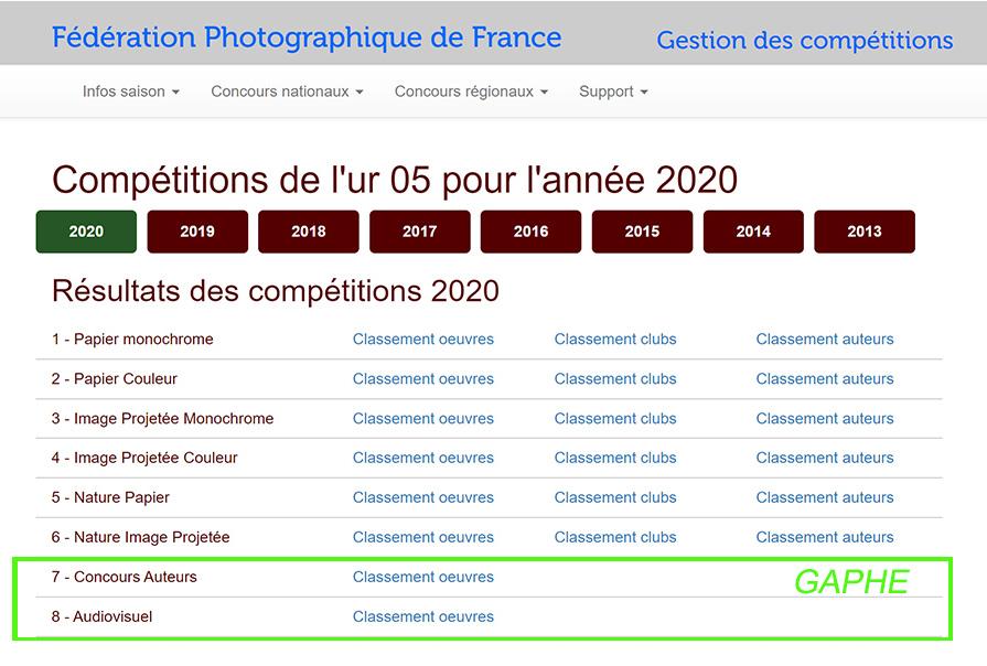 Concours photo régionaux au GAPHE – Février 2020